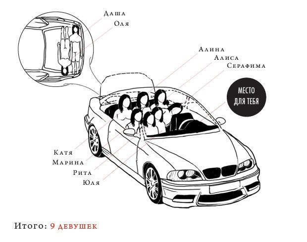 Эксперимент: Сколько девушек поместится в одну машину. Изображение №1.