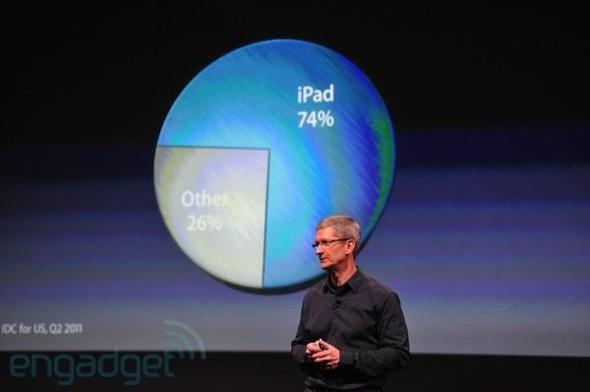 Прямая трансляция презентации нового iPhone. Изображение № 45.