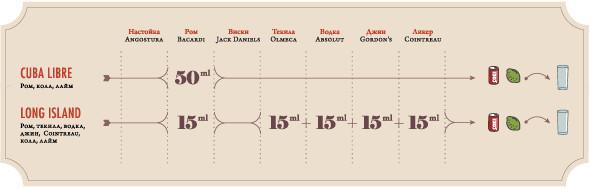 Сезонное предложение: 20 главных статей и новостей лета. Изображение № 29.