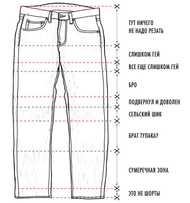 Шорт-кат: Философия обрезания джинс. Изображение № 2.