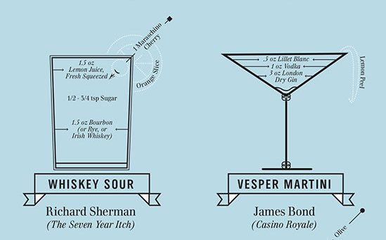 Американские дизайнеры представили коктейльную карту героев кинематографа. Изображение № 1.