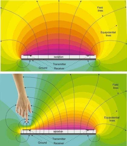 Американская компания разработала технологию распознавания 3D-жестов. Изображение № 1.