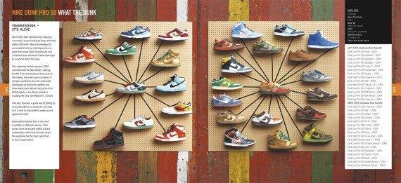 Вышла новая энциклопедия о кроссовках Sneakers: The Complete Limited Editions Guide. Изображение № 9.