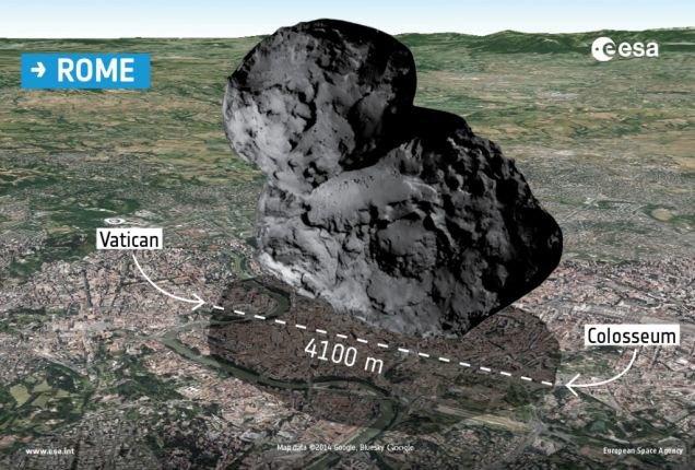 Физики сравнили размеры кометы 67P с космическими кораблями. Изображение № 6.