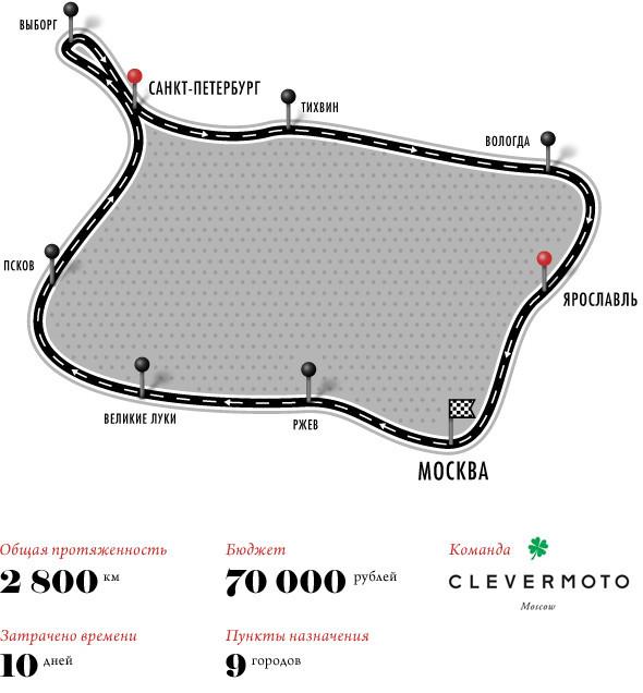 Шоссе энтузиастов: Как я проехал 3000 километров на мопеде по России. Изображение № 4.