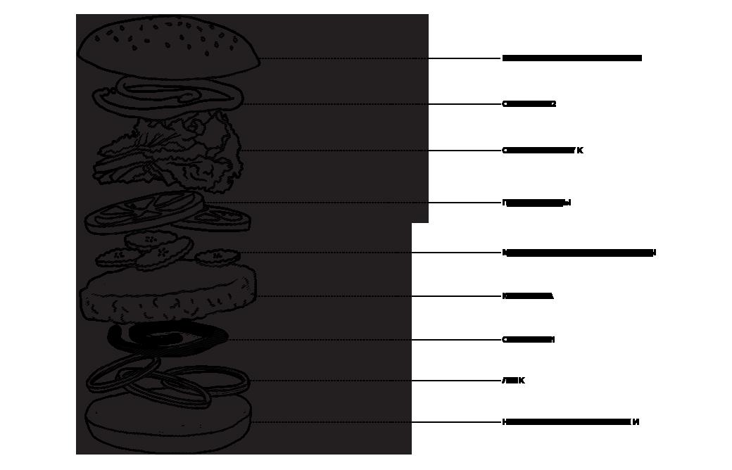 Ультимативный гид по приготовлению бургеров. Изображение № 9.