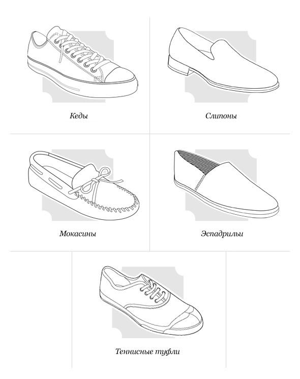 Изображение 83. На босу ногу: обзор летней мужской обуви.. Изображение № 1.