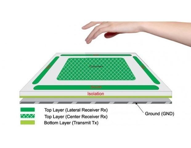 Американская компания разработала технологию распознавания 3D-жестов. Изображение № 2.