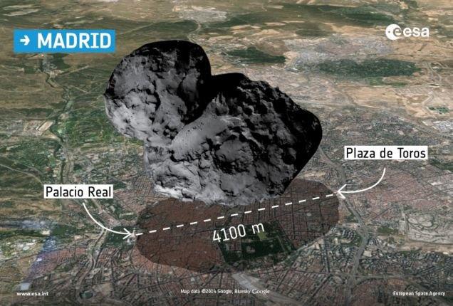 Физики сравнили размеры кометы 67P с космическими кораблями. Изображение № 8.