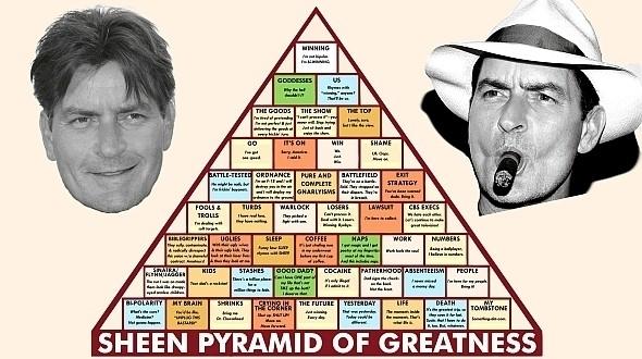 Пирамида величия Шина по адресу http://deuceofclubs.com/randumb/sheenpyramid. Изображение № 14.
