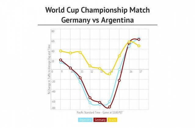 Немцы и аргентинцы отказались от порно во время финала чемпионата мира. Изображение № 1.