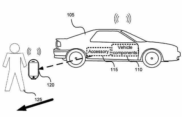 Apple запатентовали зажигание авто с телефона. Изображение № 1.