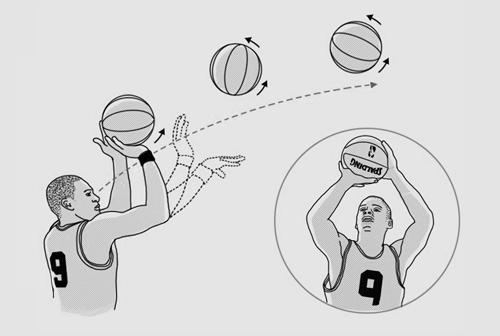 Как развить свои спортивные навыки: 15 советов FURFUR об интенсивных тренировках. Изображение № 7.