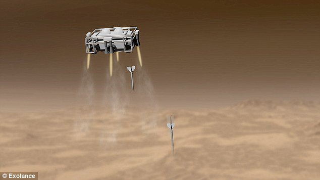Группа учёных в поисках жизни на Марсе планирует обстрелять планету ракетами. Изображение № 1.