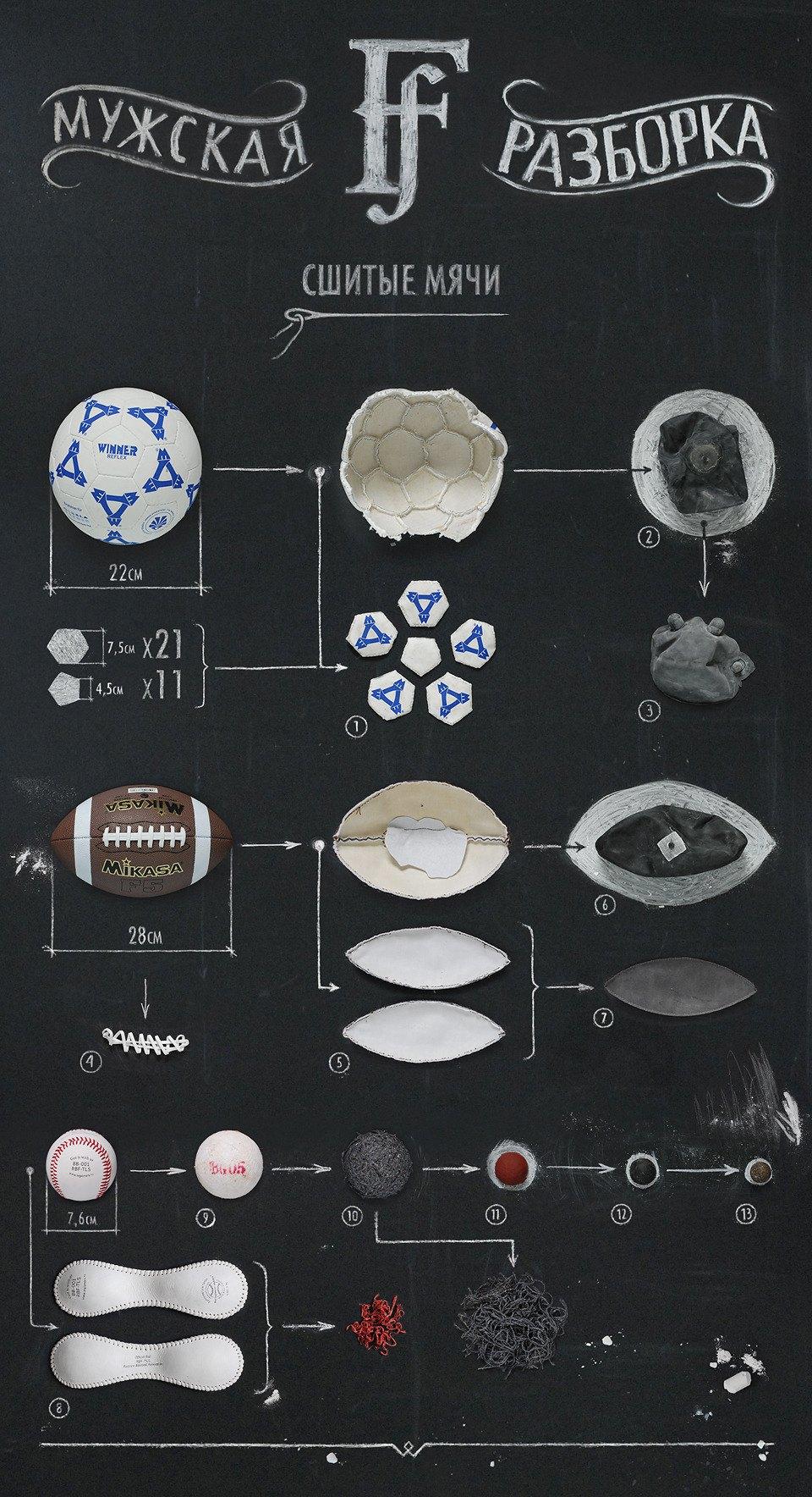 Мужская разборка: Из чего состоят сшитые мячи. Изображение № 1.
