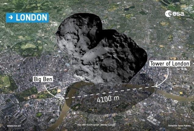 Физики сравнили размеры кометы 67P с космическими кораблями. Изображение № 9.