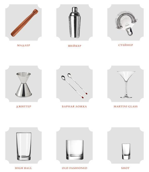 Домашний прием: Как собрать собственный мини-бар. Изображение № 5.