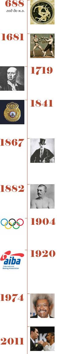 Краткое содержание: 70 фактов о боксе. Изображение № 9.