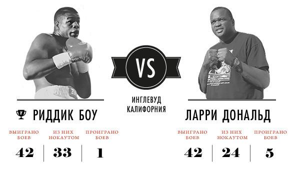 Бой: 5 боксерских схваток вне ринга. Изображение № 2.