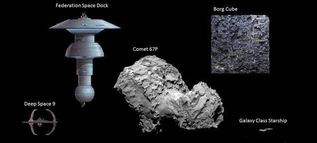 Физики сравнили размеры кометы 67P с космическими кораблями. Изображение № 3.