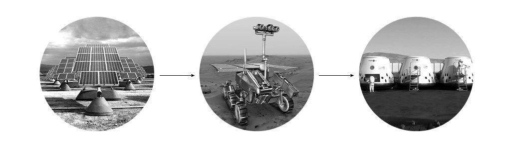 Как человечество построит колонию на Марсе в формате реалити-шоу. Изображение № 7.