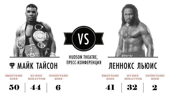 Бой: 5 боксерских схваток вне ринга. Изображение № 3.
