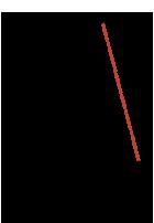 Совет: Как ориентироваться по звездам. Изображение № 2.