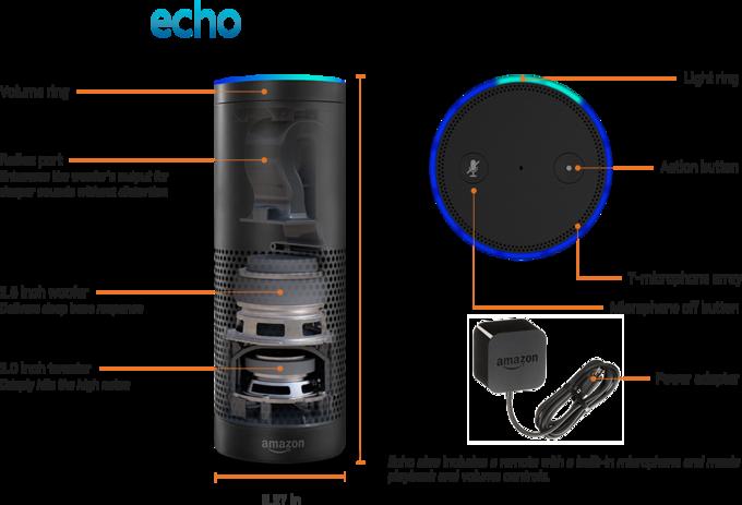 Компания Amazon выпустила «умную» аудиоколонку Echo. Изображение № 2.