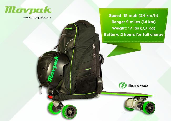 На Kickstarter появился электрический лонгборд, складывающийся в рюкзак. Изображение № 1.