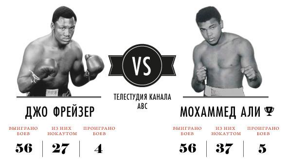 Бой: 5 боксерских схваток вне ринга. Изображение № 5.