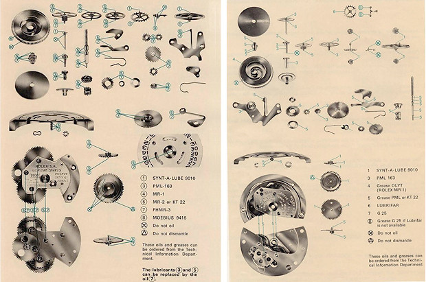 Носить на руках: История и особенности строения легендарных часов Rolex Submariner. Изображение № 6.