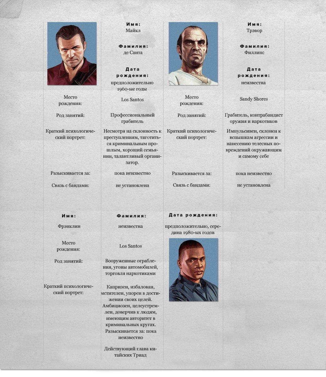 Воруй-убивай: Эволюция серии игр GTA. Изображение № 32.