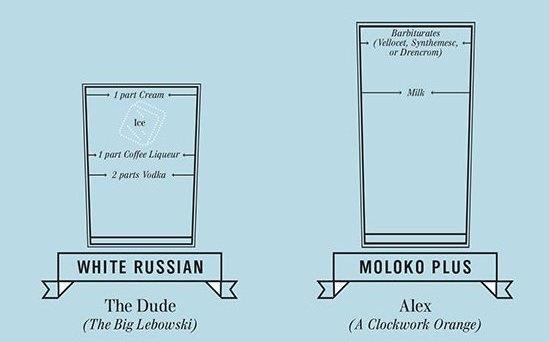Американские дизайнеры представили коктейльную карту героев кинематографа. Изображение № 6.