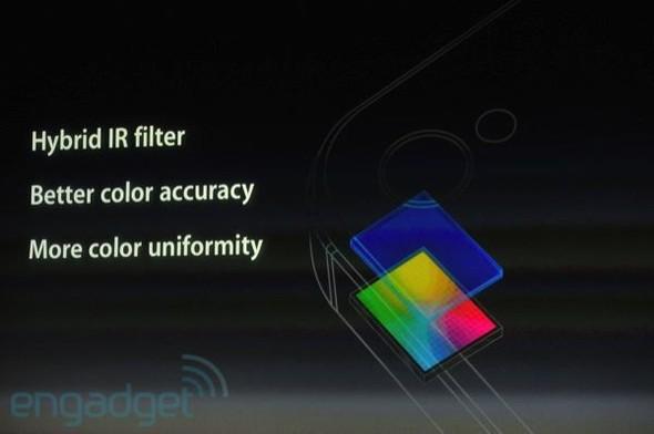 Прямая трансляция презентации нового iPhone. Изображение № 22.
