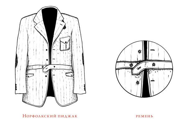 Мастер спорта: Как правильно выбирать и носить спортивные пиджаки. Изображение №12.