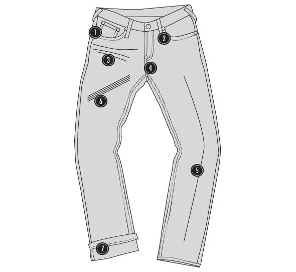 Дети индиго: Все о настоящих мужских джинсах и японском дениме. Изображение № 21.