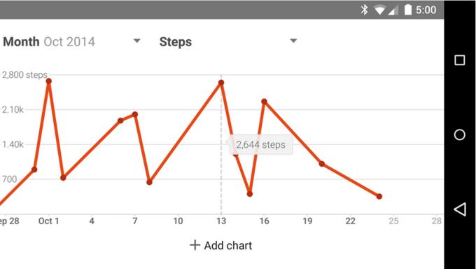 Google выпустил собственное фитнес-приложение. Изображение № 5.