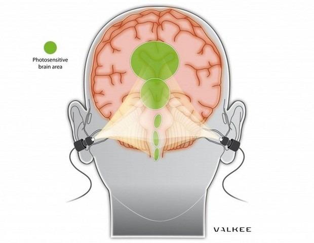 В Финляндии изобрели наушники, воздействующие светом на мозг. Изображение № 1.
