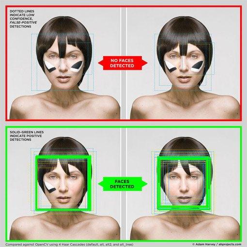 Человек-невидимка: 6 способов защититься от камер видеонаблюдения. Изображение №5.