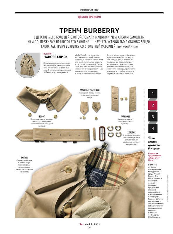 Изображение 1. MAX Magazine: новый мужской журнал уже в продаже.. Изображение № 5.