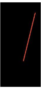 Совет: Как ориентироваться по звездам. Изображение № 3.