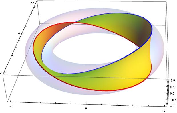 Математики объяснили способ идеального разрезания бублика. Изображение № 3.