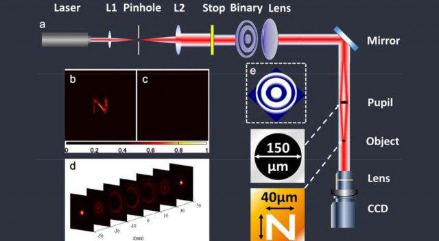 Учёные Национального университета Сингапура создали луч невидимости. Изображение № 2.