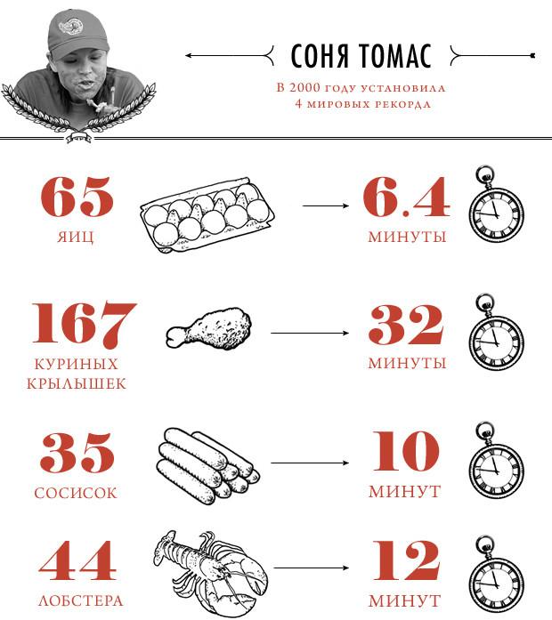 Танец живота: Победители турниров на самое быстрое поедание буррито, хот-догов и лобстеров. Изображение № 5.