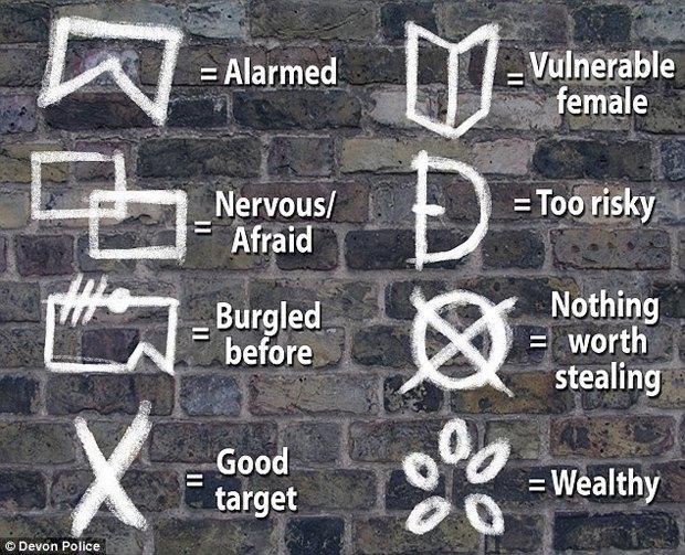 Британские воры-домушники создали «алфавит» для классификации квартир жертв. Изображение № 1.