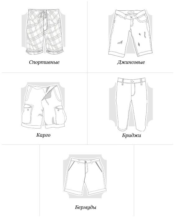 Изображение 48. Брюки превращаются: летние шорты.. Изображение № 2.