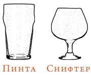 Скользкая тема: Путеводитель по устричным стаутам — крепкому темному пиву на основе моллюсков. Изображение № 3.