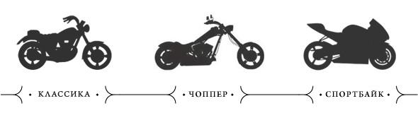 Motorcycle Club: современная мода на ретро-байки. Изображение № 2.