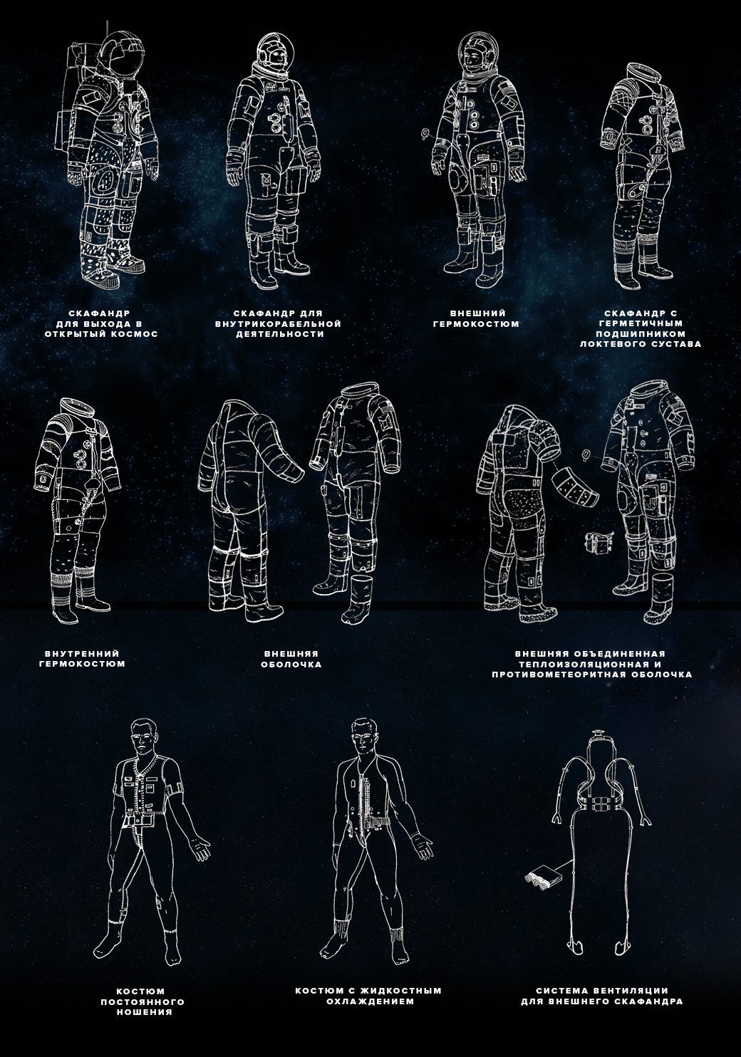 Как будут выглядеть космические скафандры в будущем. Изображение № 4.