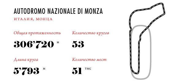 Гран-при: Трасса Monza и гонка «Формула-1». Изображение № 2.